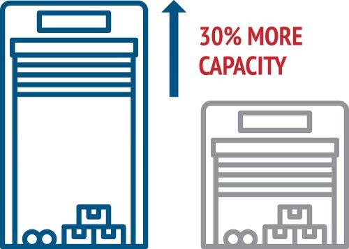 more capacity 1